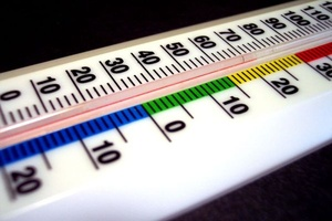 Мониторинг микроклимата на рабочих местах
